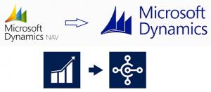 Microsoft Navision Logos