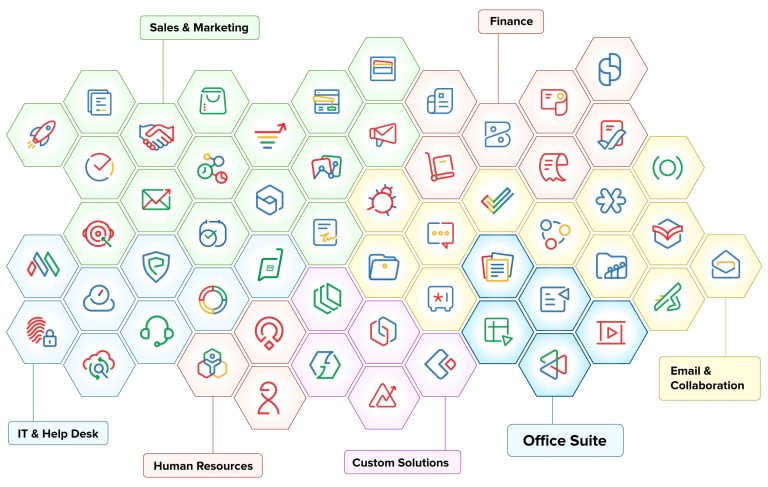 Zoho Product Suite