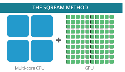 SQream GPU method