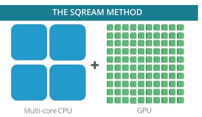 SQream GPU method