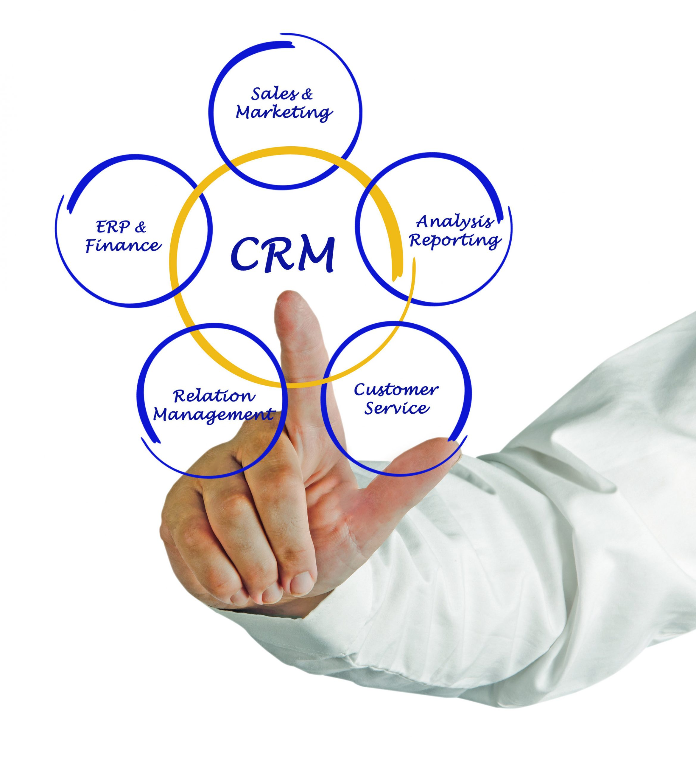 Lumen CRM Coaching and Training